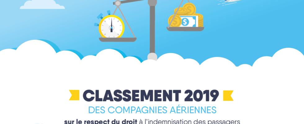 classement compagnies aériennes 2019